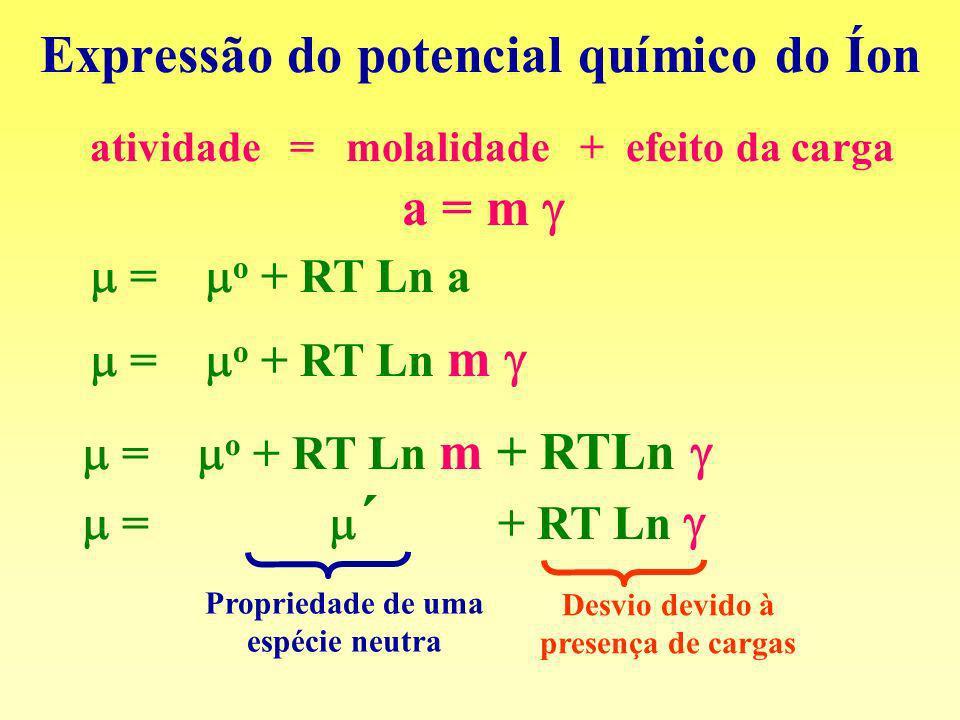 Expressão do potencial químico do Íon atividade = molalidade + efeito da carga a = m = o + RT Ln a = o + RT Ln m = o + RT Ln m + RTLn = ´ + RT Ln Prop
