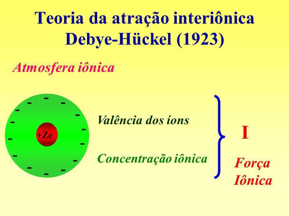 Teoria da atração interiônica Debye-Hückel (1923) Atmosfera iônica +Ze - - - - - - - - - - - - - - Valência dos íons Concentração iônica I Força Iônic