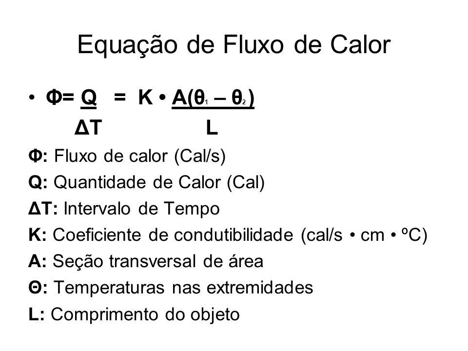 Equação de Fluxo de Calor Φ= Q = K A(θ 1 – θ 2 ) ΔT L Φ: Fluxo de calor (Cal/s) Q: Quantidade de Calor (Cal) ΔT: Intervalo de Tempo K: Coeficiente de
