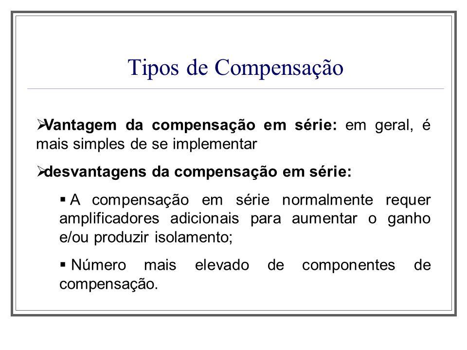 Tipos de Compensação Vantagem da compensação em série: em geral, é mais simples de se implementar desvantagens da compensação em série: A compensação