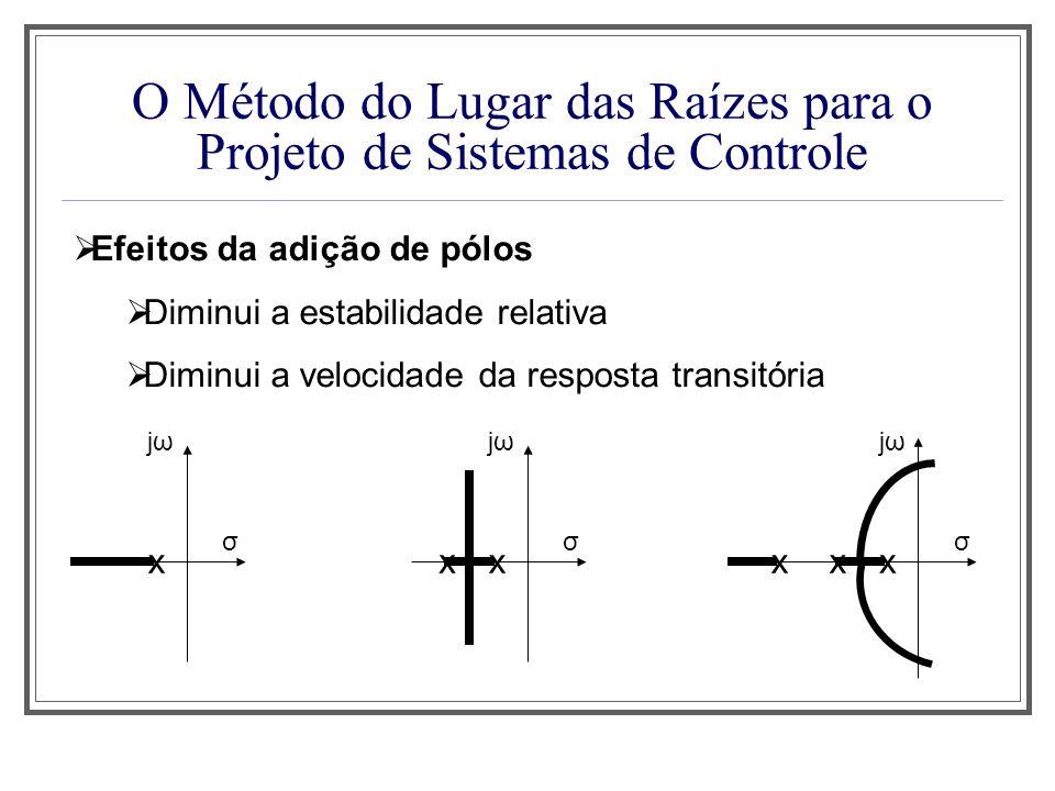 O Método do Lugar das Raízes para o Projeto de Sistemas de Controle Efeitos da adição de zeros Aumenta a estabilidade relativa Aumenta a velocidade da resposta transitória x jωjω σ xxx jωjω σ xxox jωjω σ xxox jωjω σ xxo
