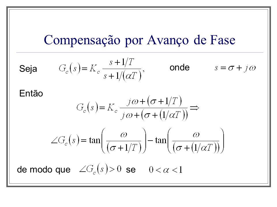 Compensação por Avanço de Fase Exemplo 7.1: G(s) R(s) + - C(s) FT malha aberta: jωjω x σ x -2 0
