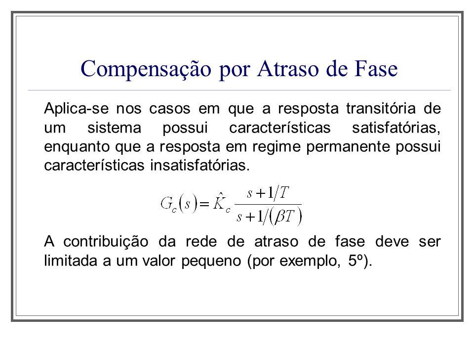 Compensação por Atraso de Fase Aplica-se nos casos em que a resposta transitória de um sistema possui características satisfatórias, enquanto que a re