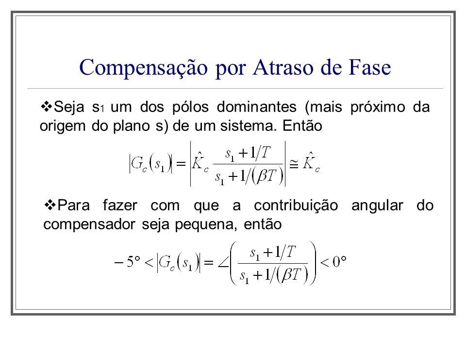 Compensação por Atraso de Fase Seja s 1 um dos pólos dominantes (mais próximo da origem do plano s) de um sistema. Então Para fazer com que a contribu