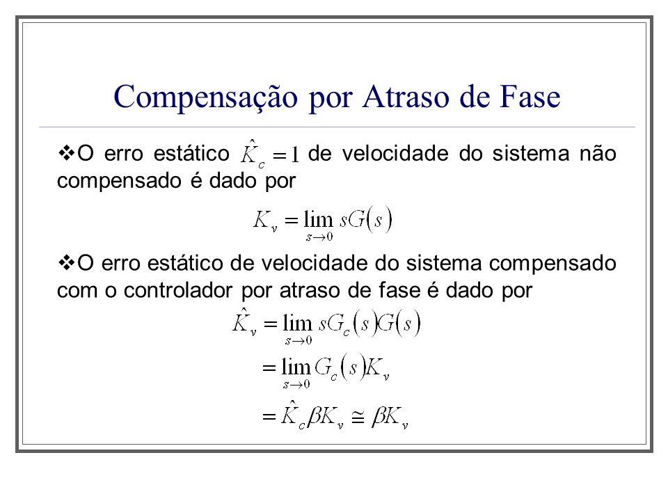 Compensação por Atraso de Fase O erro estático de velocidade do sistema não compensado é dado por O erro estático de velocidade do sistema compensado
