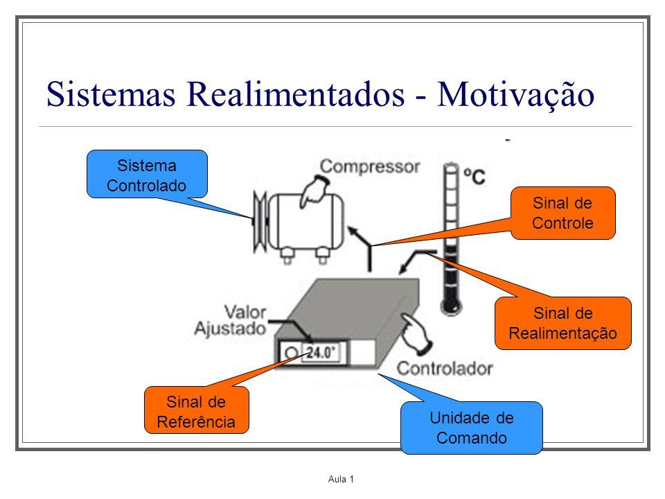 Aula 1 Sistemas Realimentados - Motivação Sistema Controlado Unidade de Comando Sinal de Referência Sinal de Controle Sinal de Realimentação