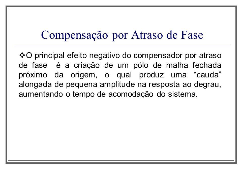 Compensação por Atraso de Fase O principal efeito negativo do compensador por atraso de fase é a criação de um pólo de malha fechada próximo da origem