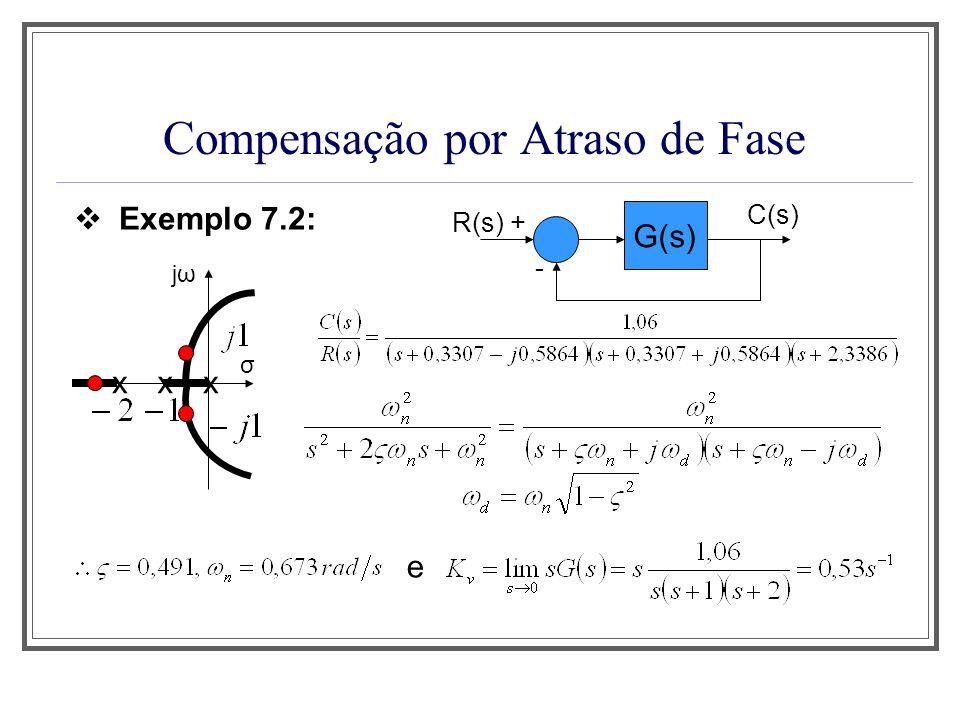 Compensação por Atraso de Fase Exemplo 7.2: Deseja-se aumentar a constante de erro estático de velocidade, Kv, para aproximadamente 5s -1, sem que haja modificação significativa na posição dos pólos dominantes de malha fechada.