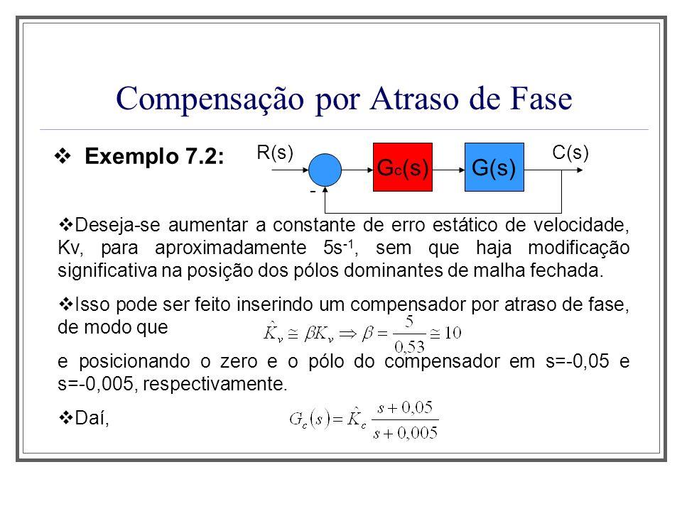 Compensação por Atraso de Fase Exemplo 7.2: Observe que a contribuição angular do compensador é de -3,5º, aproximadamente, a qual provoca uma pequena alteração no novo lugar das raízes, próximo dos pólos dominantes de malha fechada.