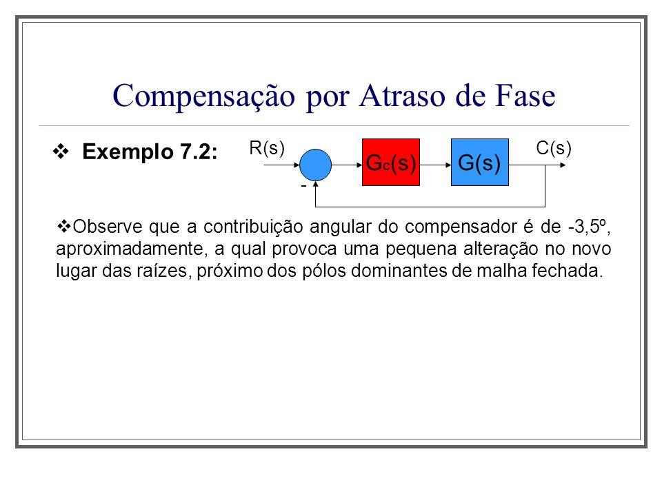 Compensação por Atraso de Fase Exemplo 7.2: Observe que a contribuição angular do compensador é de -3,5º, aproximadamente, a qual provoca uma pequena