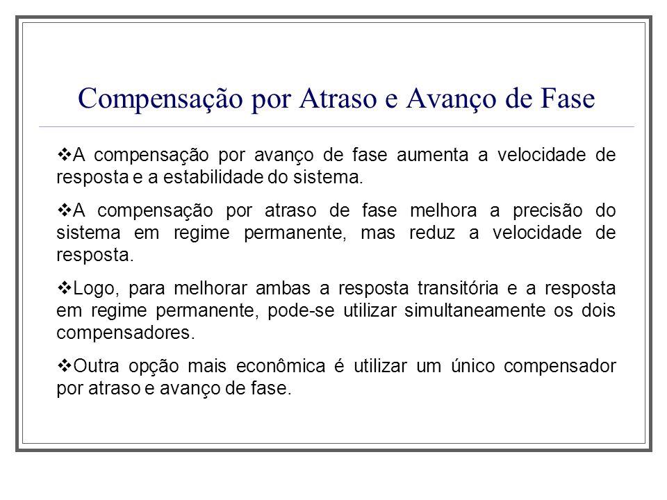 Compensação por Atraso e Avanço de Fase A compensação por avanço de fase aumenta a velocidade de resposta e a estabilidade do sistema. A compensação p