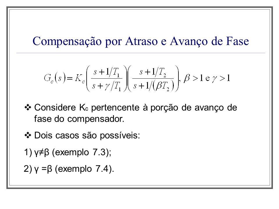 Compensação por Atraso e Avanço de Fase Exemplo 7.3: G(s) R(s) + - C(s) Pólos de malha fechada em s=-0,25±j1,9843 e Deseja-se que o coeficiente de amortecimento dos pólos dominantes de malha fechada seja igual a 0,5, que a frequência natural não amortecida seja igual a 5rad/s e que a constante de erro estático de velocidade seja de 80s -1.