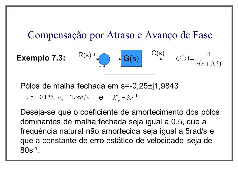 Compensação por Atraso e Avanço de Fase Exemplo 7.3: G(s) R(s) + - C(s) Pólos de malha fechada em s=-0,25±j1,9843 e Deseja-se que o coeficiente de amo