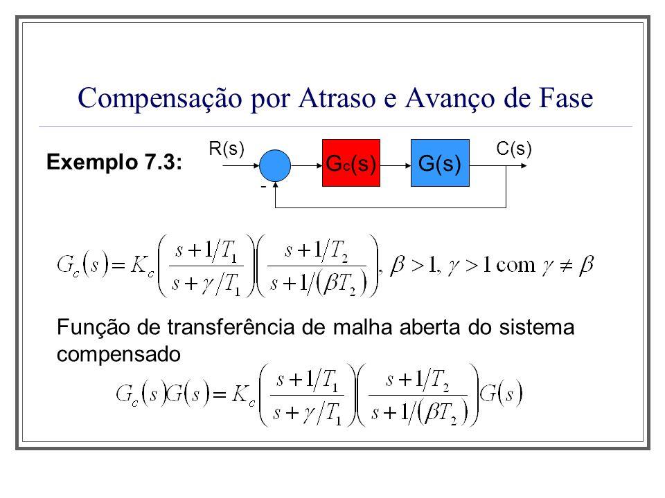 Compensação por Atraso e Avanço de Fase Exemplo 7.3: G(s) - C(s) G c (s) R(s) A partir da especificações de desempenho, considerando que temos que os pólos dominantes de malha fechada devem situar-se em s=-2,5±j4,33