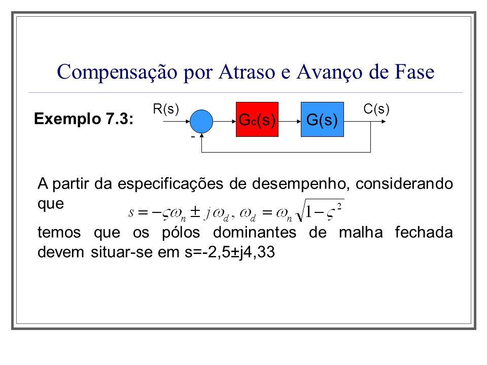 Compensação por Atraso e Avanço de Fase Exemplo 7.3: G(s) - C(s) G c (s) R(s) Como então Posicionando o zero da parte de avanço de fase em s=-0,5, cancelamos o pólo da planta em s=-0,5.