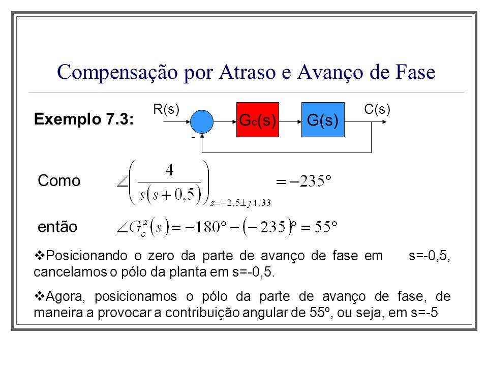 Compensação por Atraso e Avanço de Fase Exemplo 7.3: G(s) - C(s) G c (s) R(s) Deste modo, a parte relativa ao avanço de fase será Logo, T1=2 e γ=5/0,5=10.