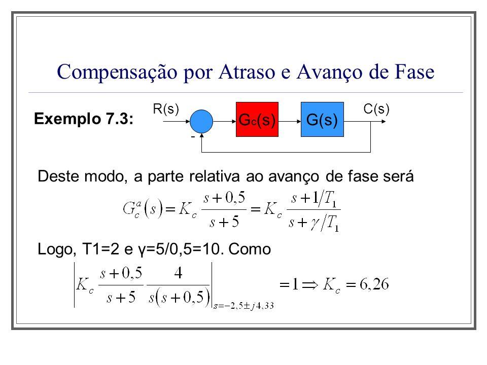 Compensação por Atraso e Avanço de Fase Exemplo 7.3: G(s) - C(s) G c (s) R(s) Deste modo, a parte relativa ao avanço de fase será Logo, T1=2 e γ=5/0,5