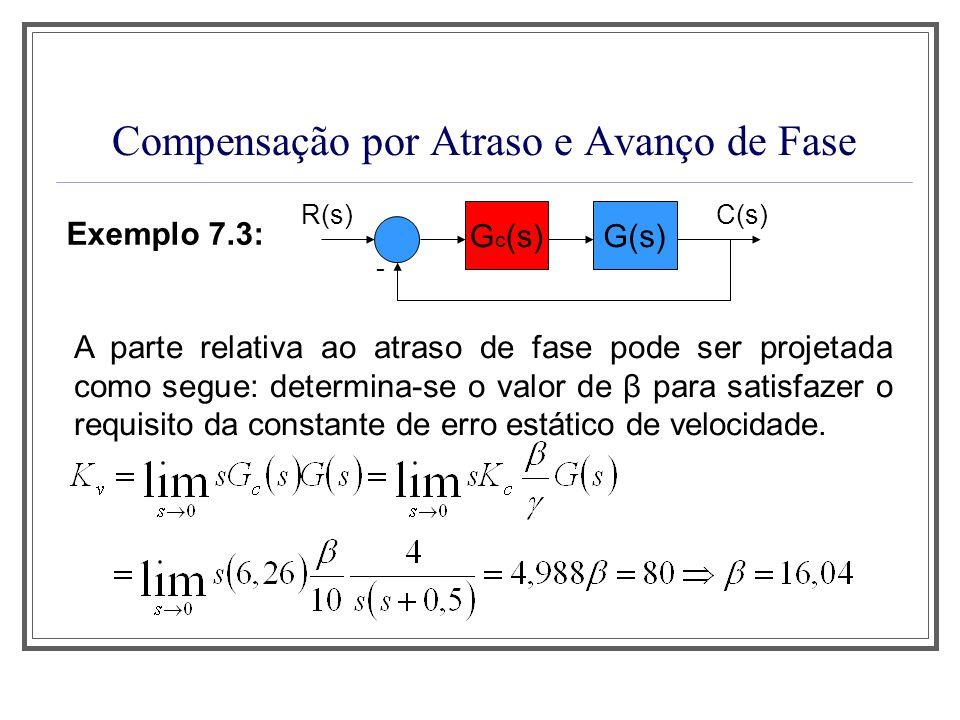 Compensação por Atraso e Avanço de Fase Exemplo 7.3: G(s) - C(s) G c (s) R(s) Requisito de módulo Requisito de fase Ambos os requisitos são satisfeitos escolhendo T 2 5.