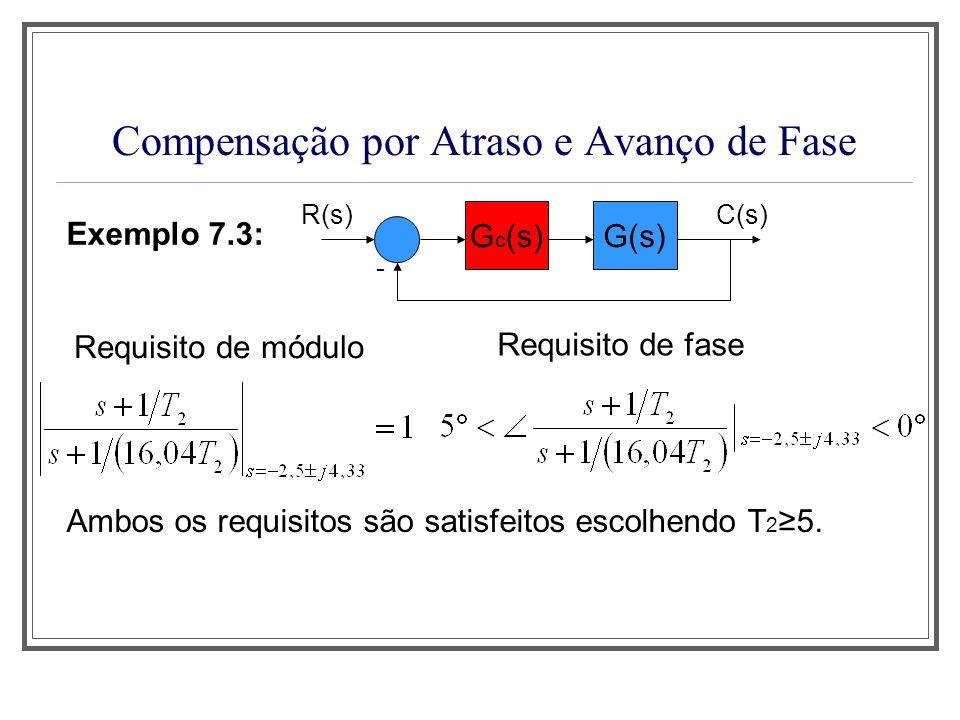 Compensação por Atraso e Avanço de Fase Exemplo 7.3: G(s) - C(s) G c (s) R(s) Requisito de módulo Requisito de fase Ambos os requisitos são satisfeito