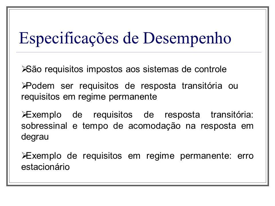 Especificações de Desempenho São requisitos impostos aos sistemas de controle Podem ser requisitos de resposta transitória ou requisitos em regime per