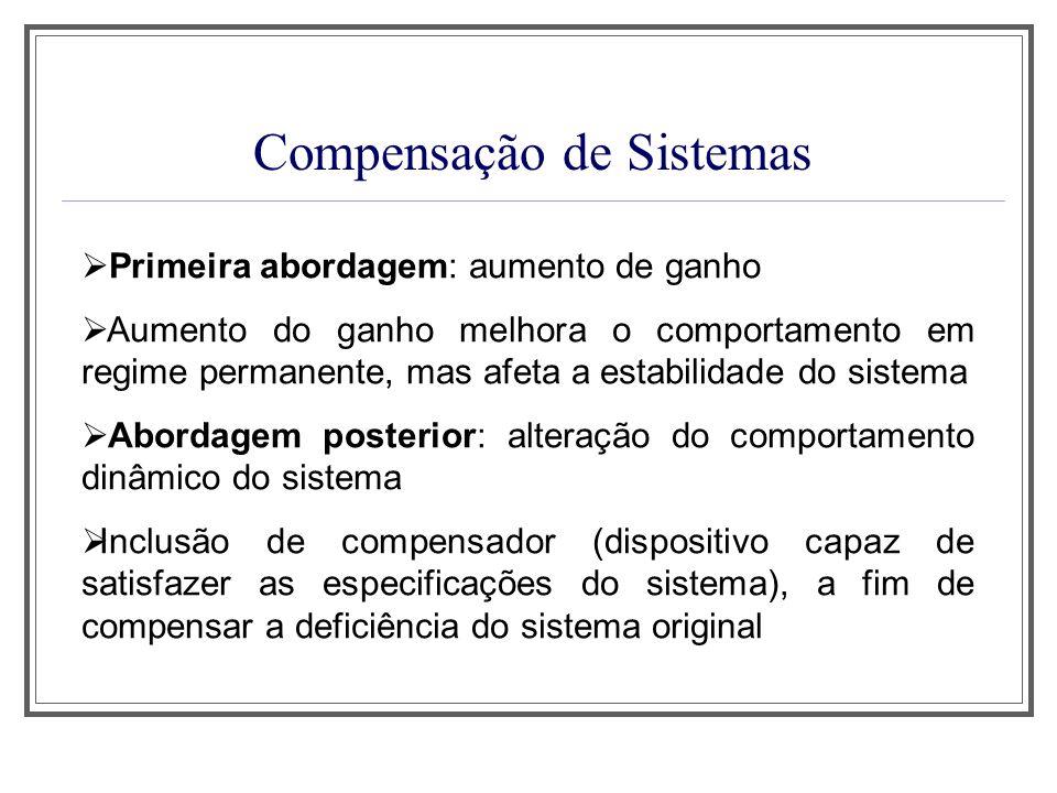 Compensação de Sistemas Primeira abordagem: aumento de ganho Aumento do ganho melhora o comportamento em regime permanente, mas afeta a estabilidade d