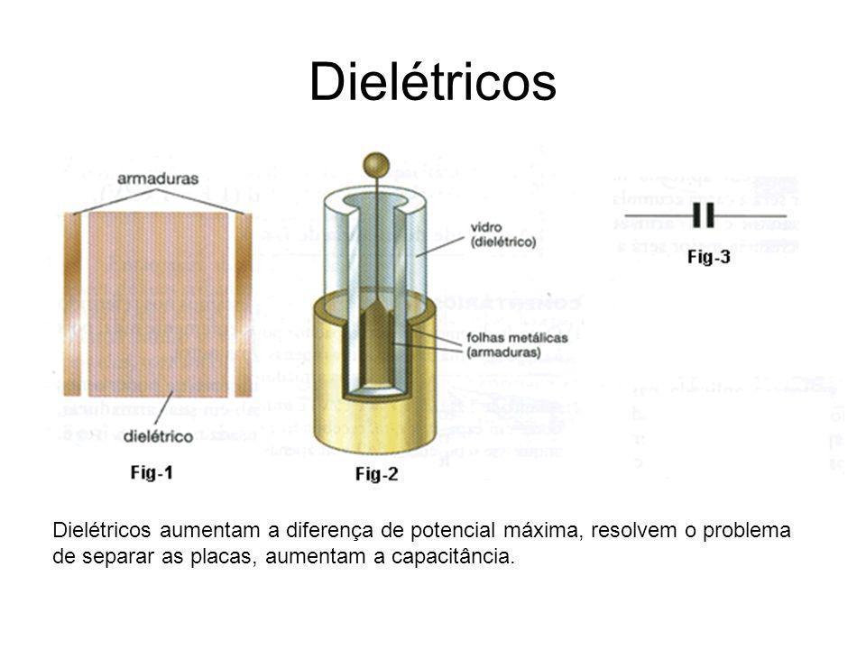 Dielétricos Dielétricos aumentam a diferença de potencial máxima, resolvem o problema de separar as placas, aumentam a capacitância.