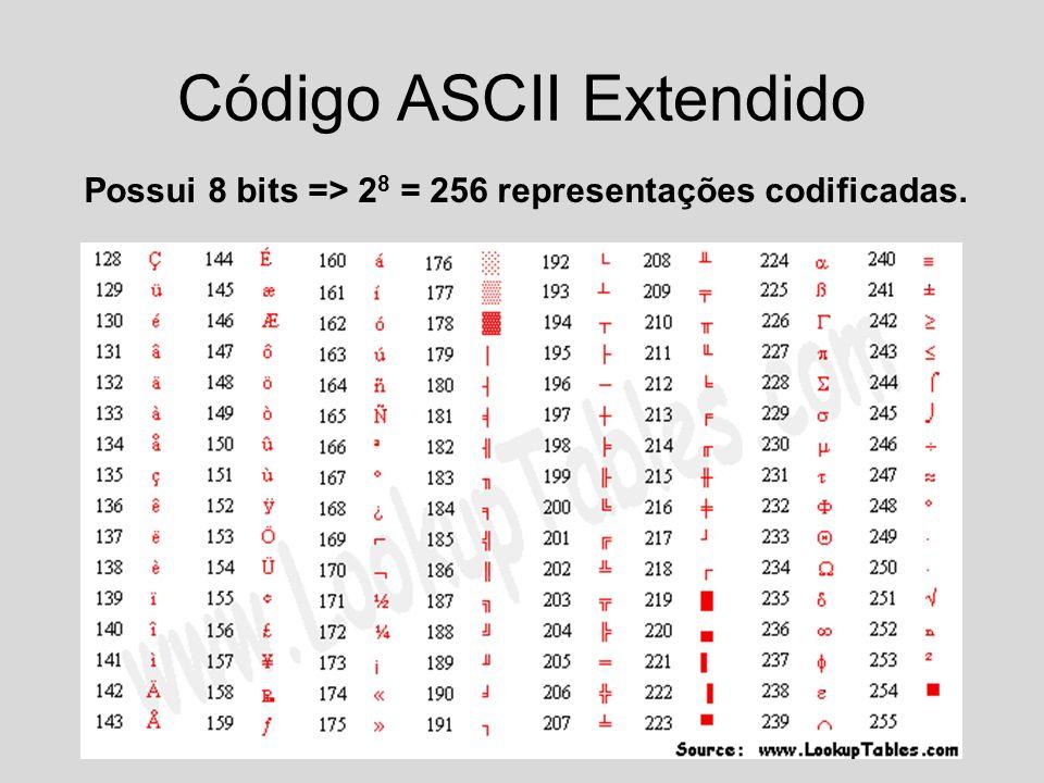 Aula 2 Código ASCII Extendido Possui 8 bits => 2 8 = 256 representações codificadas.