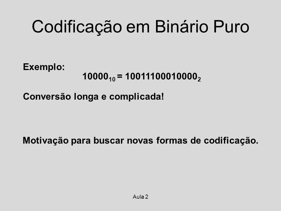 Aula 2 Código BCD 10000 10 = 0001 0000 0000 0000 0000 2 1 10 0 10 0 10 0 10 0 10 BCD – Binary Coded Decimal Exemplo: 0 0 0 0 0 1 0 0 0 1 2 0 0 1 0 3 0 0 1 1 4 0 1 0 0 5 0 1 0 1 6 0 1 1 0 7 0 1 1 1 8 1 0 0 0 9 1 0 0 1