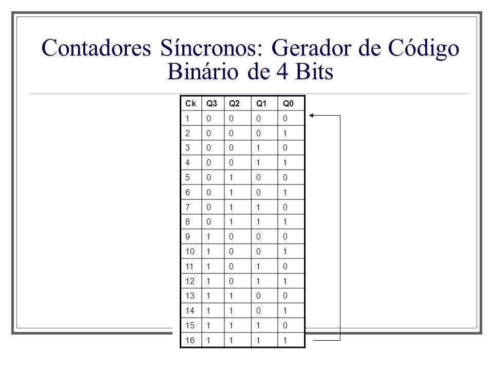 Contadores Síncronos: Gerador de Código Binário de 4 Bits CkQ3Q2Q1Q0 10000 20001 30010 40011 50100 60101 70110 80111 91000 101001 111010 121011 131100
