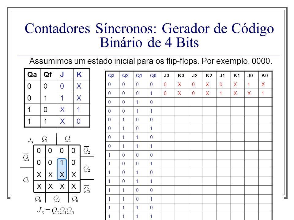 Contadores Síncronos: Gerador de Código Binário de 4 Bits Assumimos um estado inicial para os flip-flops. Por exemplo, 0000. Q3Q2Q1Q0J3K3J2K2J1K1J0K0