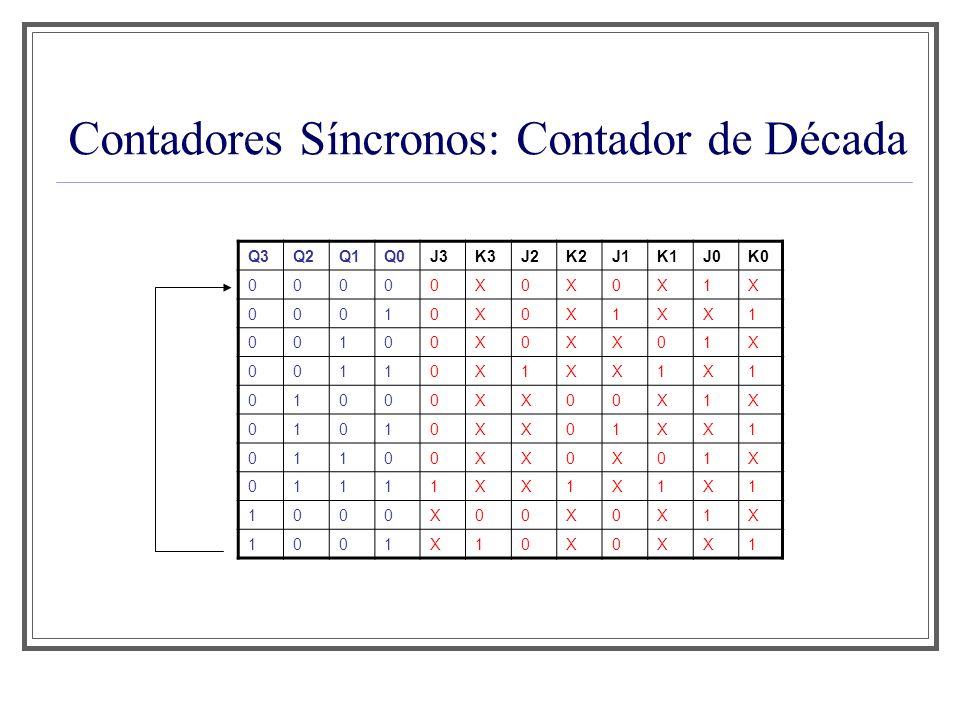Contadores Síncronos: Contador de Década Q3Q2Q1Q0J3K3J2K2J1K1J0K0 00000X0X0X1X 00010X0X1XX1 00100X0XX01X 00110X1XX1X1 01000XX00X1X 01010XX01XX1 01100X