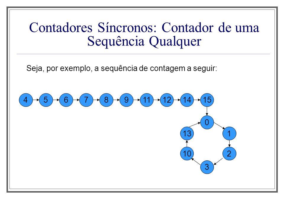 Contadores Síncronos: Contador de uma Sequência Qualquer Seja, por exemplo, a sequência de contagem a seguir: 45678911121415 0 1 2 3 13 10