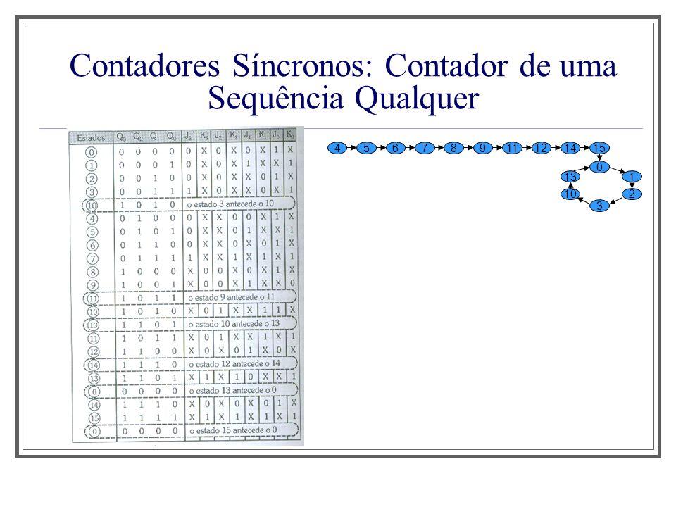 Contadores Síncronos: Contador de uma Sequência Qualquer 45678911121415 0 1 2 3 13 10