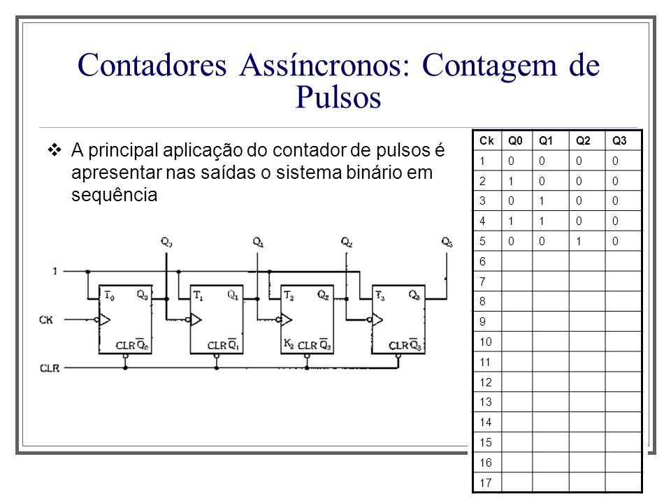 Contadores Assíncronos: Contagem de Pulsos A principal aplicação do contador de pulsos é apresentar nas saídas o sistema binário em sequência CkQ0Q1Q2