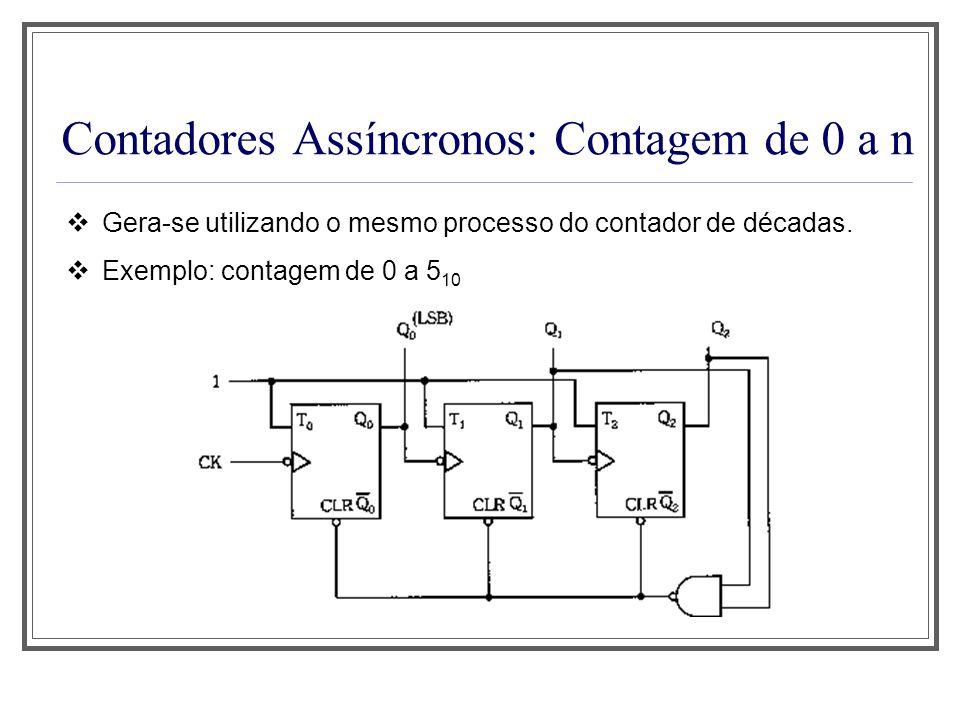 Contadores Assíncronos: Contagem de 0 a n Gera-se utilizando o mesmo processo do contador de décadas. Exemplo: contagem de 0 a 5 10