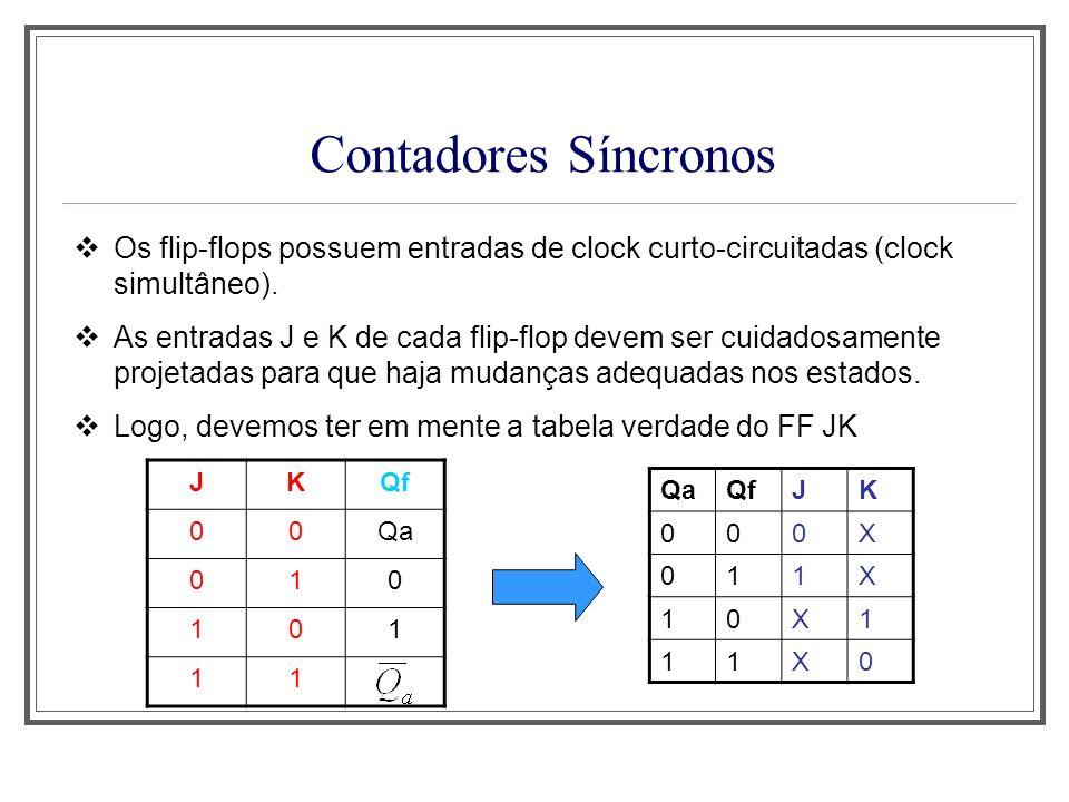 Contadores Síncronos Os flip-flops possuem entradas de clock curto-circuitadas (clock simultâneo). As entradas J e K de cada flip-flop devem ser cuida