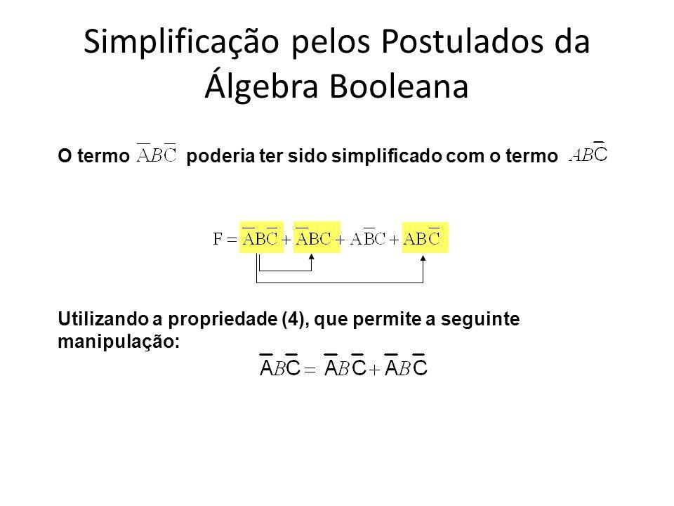 Simplificação pelos Postulados da Álgebra Booleana O termo poderia ter sido simplificado com o termo Utilizando a propriedade (4), que permite a segui