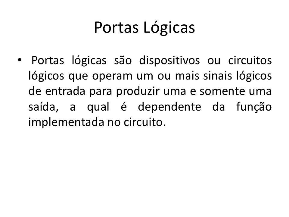 Portas Lógicas Portas lógicas são dispositivos ou circuitos lógicos que operam um ou mais sinais lógicos de entrada para produzir uma e somente uma sa