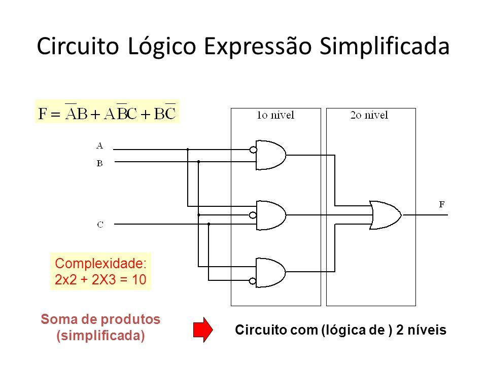 Circuito Lógico Expressão Simplificada Complexidade: 2x2 + 2X3 = 10 Soma de produtos (simplificada) Circuito com (lógica de ) 2 níveis