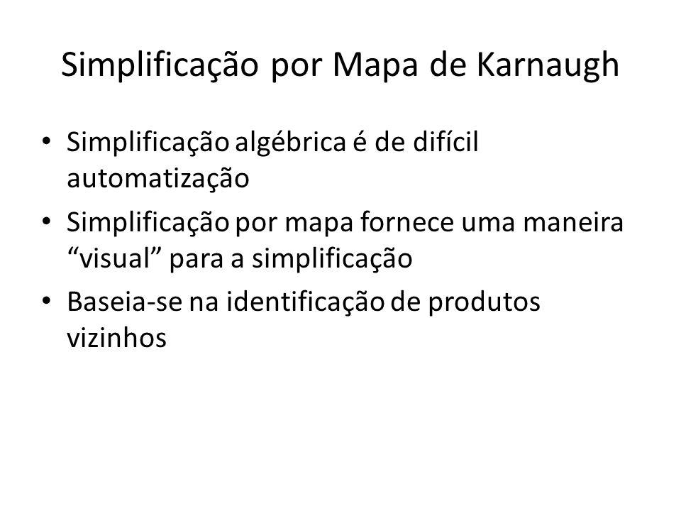 Simplificação por Mapa de Karnaugh Simplificação algébrica é de difícil automatização Simplificação por mapa fornece uma maneira visual para a simplif