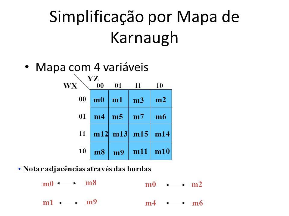 Simplificação por Mapa de Karnaugh Mapa com 4 variáveis m0m1 m3 m2 m6 m11 m15 m7 m9 m13 m5 m8 m12 m4 m14 m10 00 01 11 10 00 01 11 10 YZ WX Notar adjac