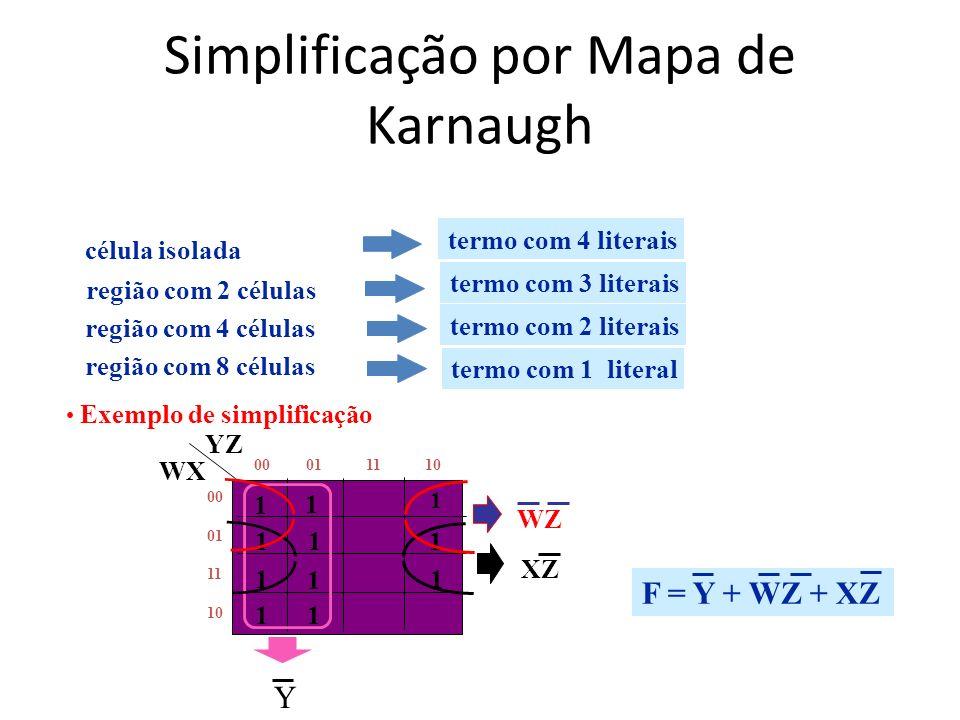 Simplificação por Mapa de Karnaugh Exemplo de simplificação 1 1 1 1 1 1 1 1 1 1 00 01 11 10 00 01 11 10 YZ WX 1 WZ XZ F = Y + WZ + XZ célula isolada r