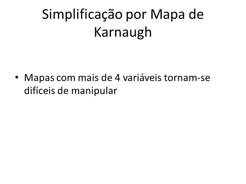 Simplificação por Mapa de Karnaugh Mapas com mais de 4 variáveis tornam-se difíceis de manipular