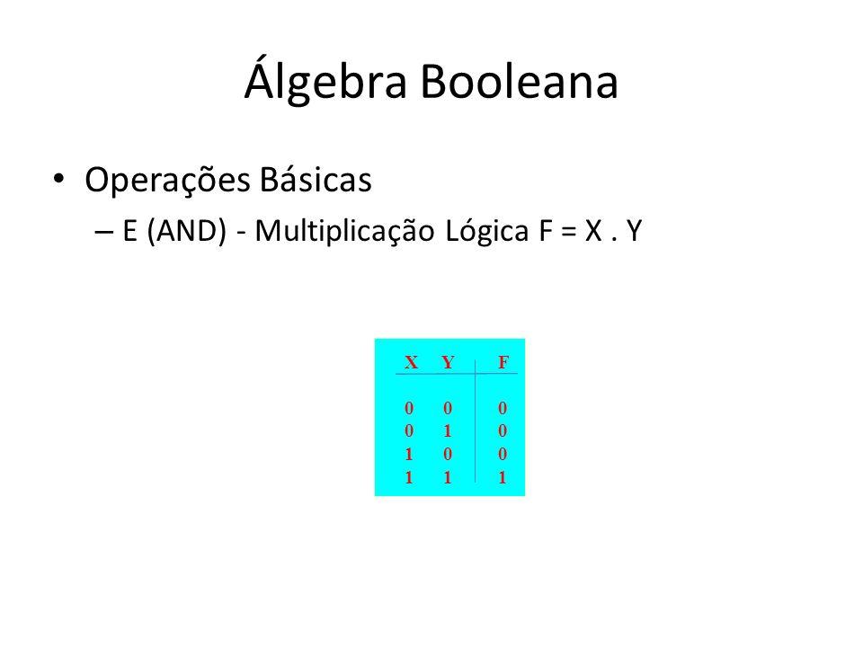 Álgebra Booleana Operações Básicas – E (AND) - Multiplicação Lógica F = X. Y X Y 0 0 1 1 0 1 F0001F0001