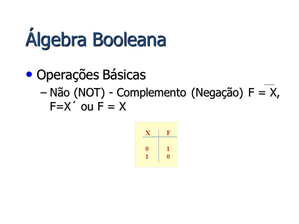 Notações X Y Z 0 0 0 0 0 1 0 1 0 0 1 1 1 0 0 1 0 1 1 1 0 1 1 1 F10100101F10100101 F = XYZ + XYZ + XYZ + XYZ = m0 + m2 + m5 + m7 = m (0,2,5,7) Soma de Produtos Produto de Somas F = (X + Y + Z) (X + Y + Z) (X + Y + Z) (X + Y + Z) = M1.