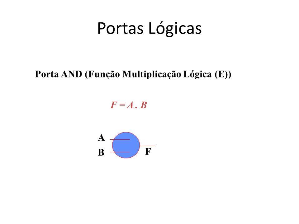 Portas Lógicas Porta AND (Função Multiplicação Lógica (E)) F A B F = A. B