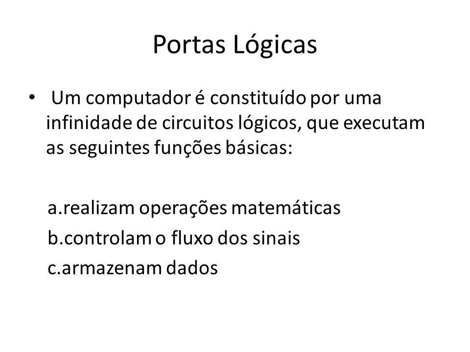 Portas Lógicas Um computador é constituído por uma infinidade de circuitos lógicos, que executam as seguintes funções básicas: a.realizam operações ma