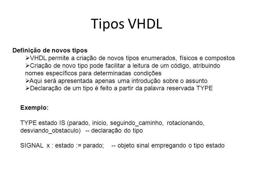 Definição de novos tipos VHDL permite a criação de novos tipos enumerados, físicos e compostos Criação de novo tipo pode facilitar a leitura de um cód