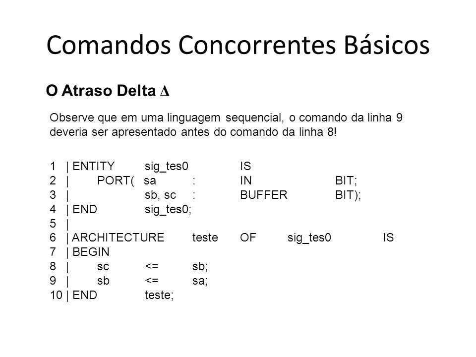 Comandos Concorrentes Básicos O Atraso Delta Δ Observe que em uma linguagem sequencial, o comando da linha 9 deveria ser apresentado antes do comando