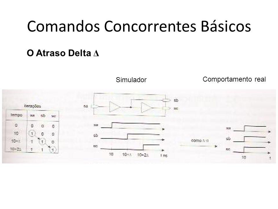 Comandos Concorrentes Básicos O Atraso Delta Δ Simulador Comportamento real